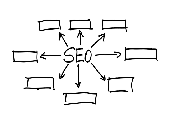 nápis SEO s šipkami k obdélníkům